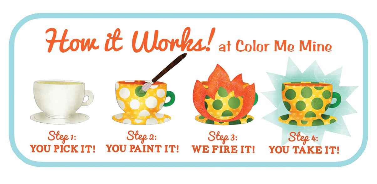 ea8287df7e6d color me mine paint it yourself party