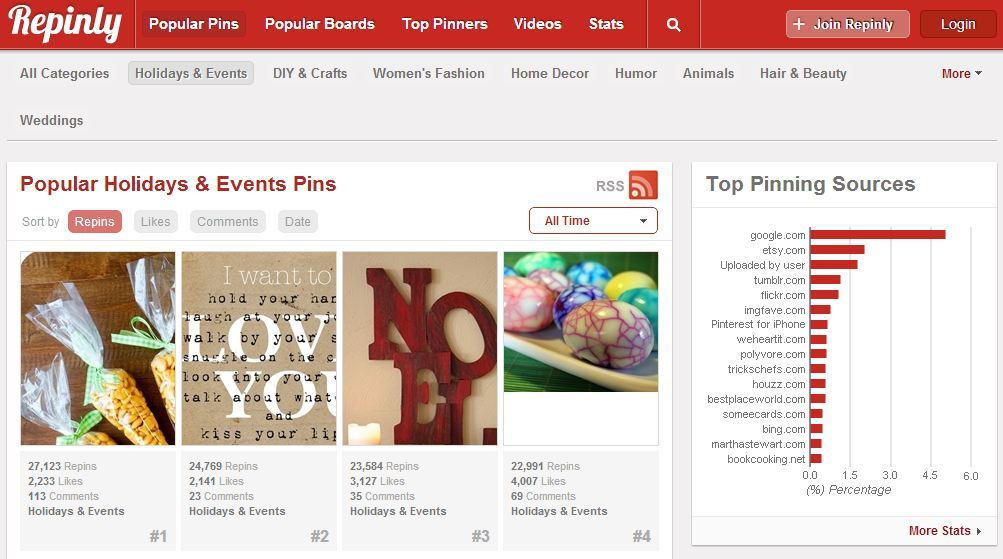 pinterest analytics tool